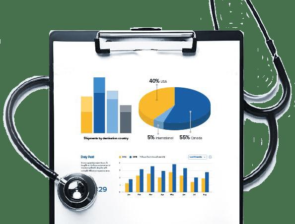 Trade Compliance Health Check